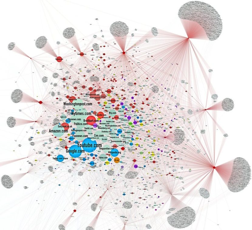 A spatial map of the rightwing fake news ecosystem.
